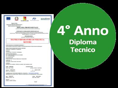4anno_diploma